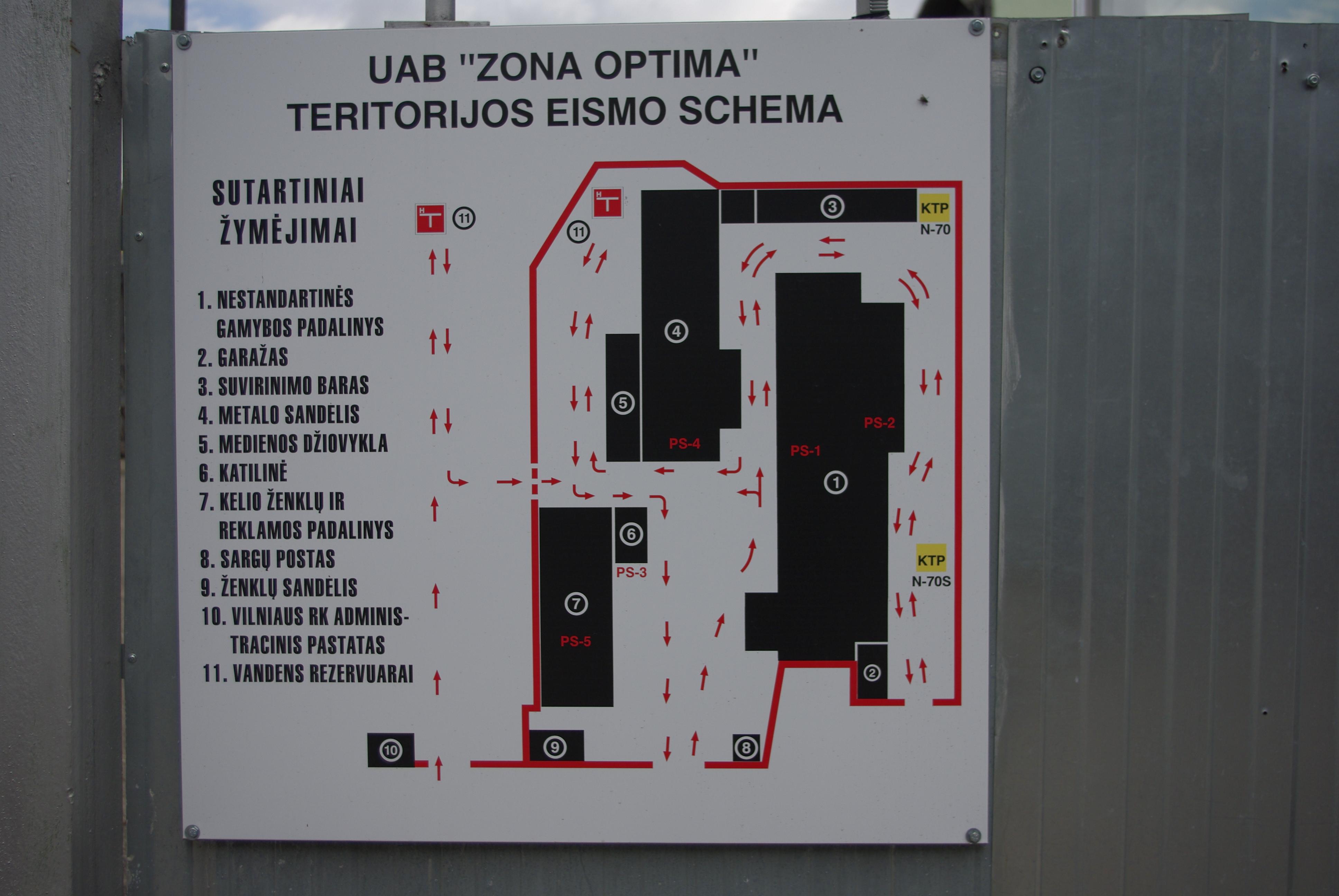 Teritorijos schema